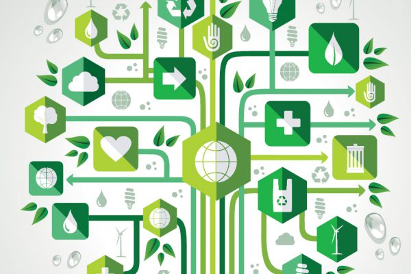 Supply Chain Sustainability Goes High Tech